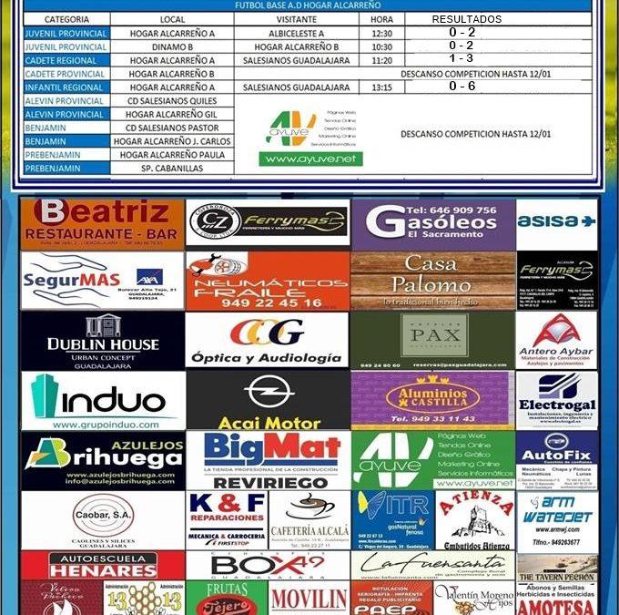 Resultados jornada 22 -23 Diciembre de la A.D. Hogar Alcarreño. SEAT AMARCOCAR .AYUVE-