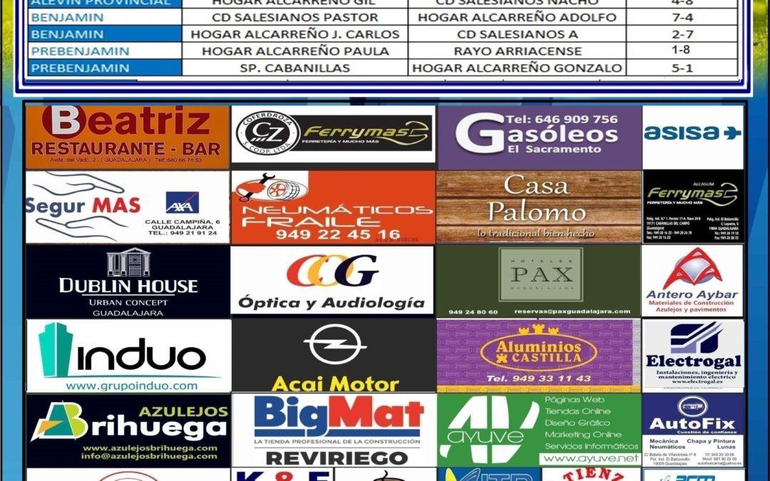 Resultados partidos jornada 15 -16 Diciembre de la A.D. Hogar Alcarreño