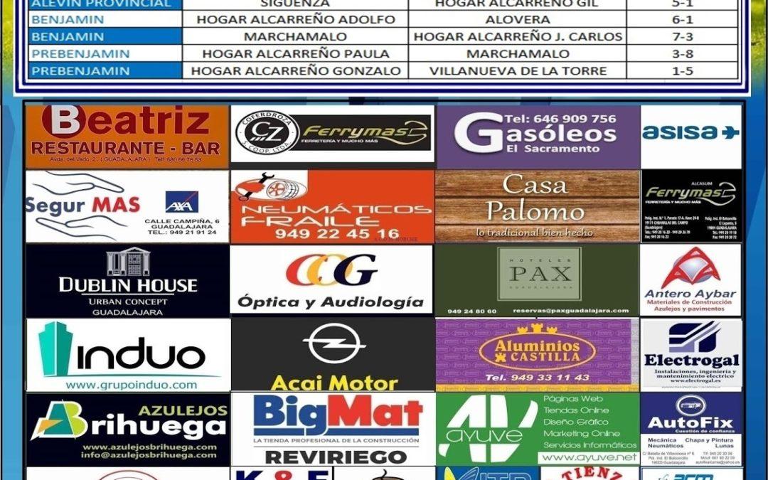 RESULTADOS PARTIDOS JORNADA 12 -13 Enero de la A.D. Hogar Alcarreño. URBARED