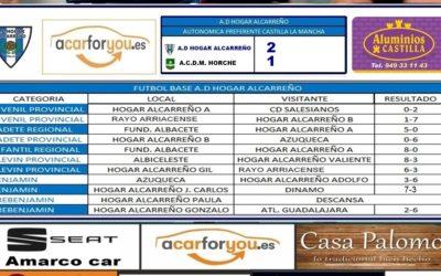 RESULTADOS JORNADA 23-24 -3 -2019  HOGAR ALCARREÑO   .  FUENTE LA NIÑA. ALUMINIOS CASTILLA