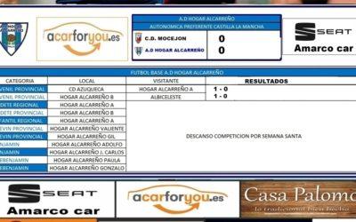 RESULTADOS PARTIDOS JORNADA 13-14 ABRIL 2019 DE LA A.D. HOGAR ALCARREÑO. SEAT AMARCO CAR