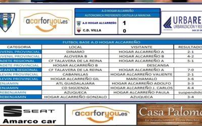 RESULTADOS CANTERA HOGAR ALCARREÑO 6 – 7 ABRIL 2019