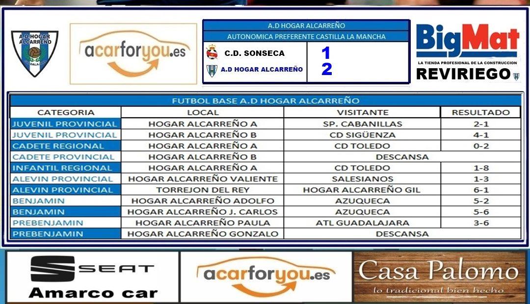 RESULTADOS JORNADA HOGAR ALCARREÑO 30-31 MARZO 2019           REVIRIEGO BIGMAT