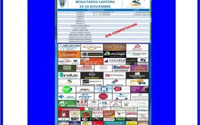 RESULTADOS CANTERA  23-24 NOVIEMBRE 2019 HOGAR ALCARREÑO. ,GASOLEOS EL SACRAMENTO .EQUIPO DE FUTBOL DE GUADALAJARA ESPAÑA.