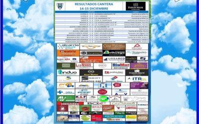 RESULTADOS CANTERA . 14-15 DICIEMBRE-2019-HOGAR ALCARREÑO. DUBLIN HOUSE