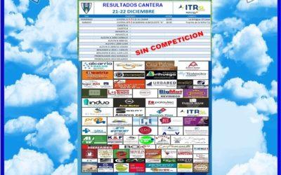 RESULTADOS CANTERA 21-22 DICIEMBRE  2019-HOGAR ALCARREÑO .RESTAURANTE BEATRIZ .ITRSL