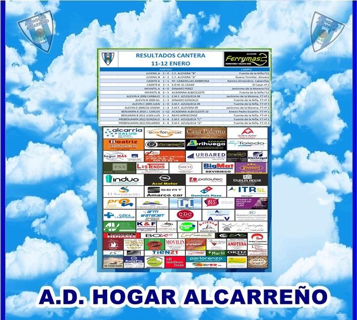 RESULTADOS CANTERA 11-12 ENERO 2020 -HOGAR ALCARREÑO . FERRYMAS ALCASUM