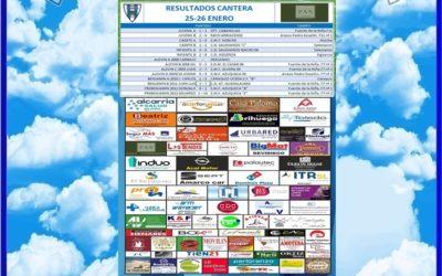 RESULTADOS CANTERA 25-26 ENERO 2020 -HOGAR ALCARREÑO HOTEL PAX GUADALAJARA. FUENTE LA NIÑA