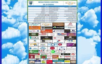 RESULTADOS CANTERA 18-19 ENERO 2020 -HOGAR ALCARREÑO . ACARFORYOU