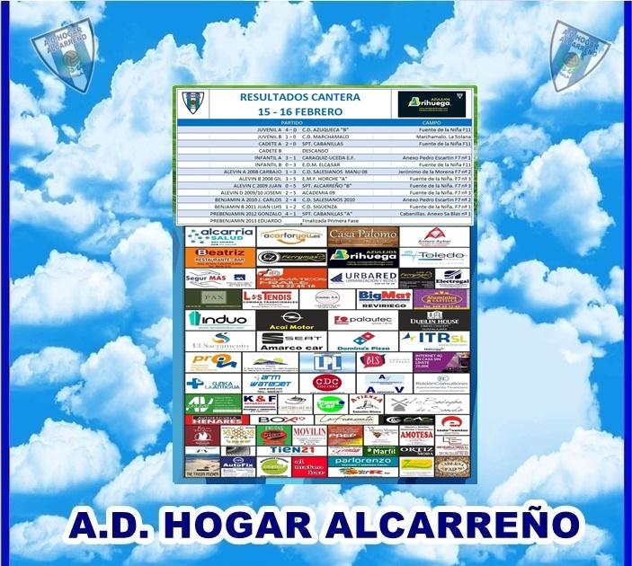 RESULTADOS CANTERA 15-16  FEBRERO 2020 -HOGAR ALCARREÑO .AZULEJOS BRIHUEGA