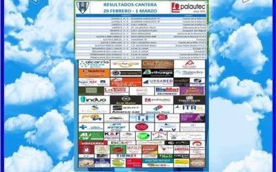 RESULTADOS CANTERA  29  FEBRERO y 1 MARZO  2020 -HOGAR ALCARREÑO .PALAUTEC CERAMICAS