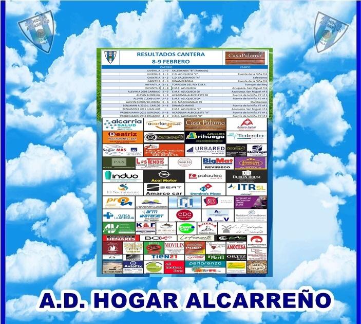 RESULTADOS CANTERA  8- 9 FEBRERO 2020 -HOGAR ALCARREÑO . CASA PALOMO