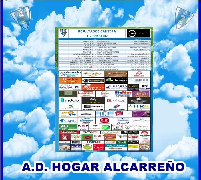 RESULTADOS CANTERA 1-2 FEBRERO 2020 -HOGAR ALCARREÑO ACAI MOTOR GUADALAJARA.  FUENTE LA NIÑA
