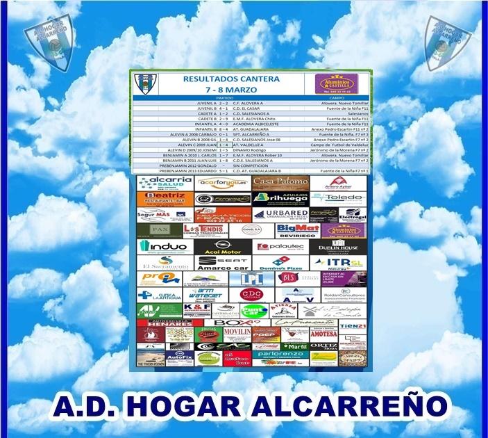 RESULTADOS CANTERA 7-8 MARZO 2020 . ALUMINIOS CASTILLA