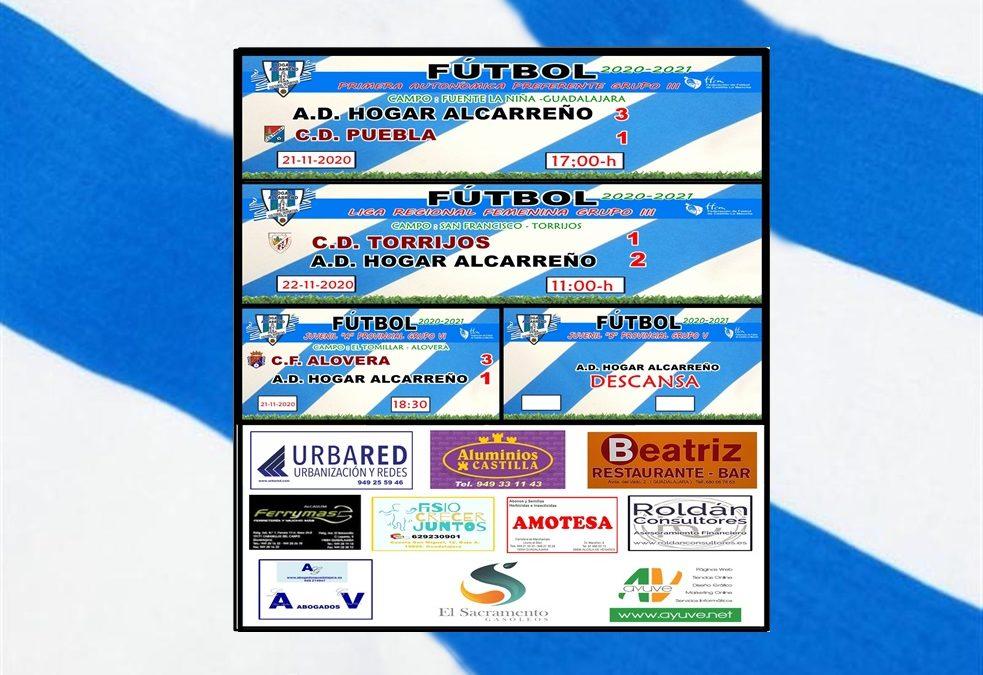 RESULTADOS JORNADA PEÑA HOGAR ALCARREÑO    21-11-2020