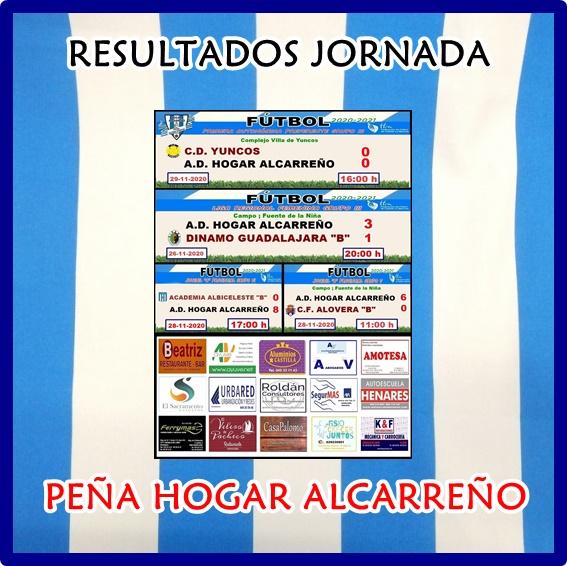 PEÑA HOGAR ALCARREÑO RESULTADOS JORNADA 28-29 NOVIEMBRE 2020