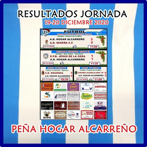 RESULTADOS JORNADA-19-20-DICIEMBRE-2020-PEÑA HOGAR-ALCARRENO TALLERES-K&F