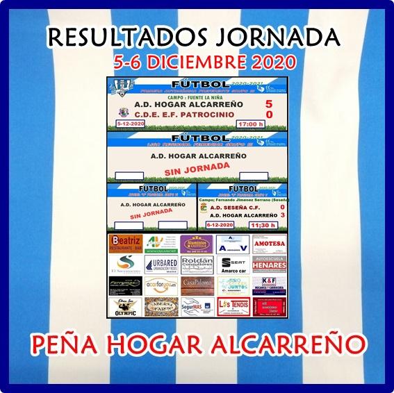 RESULTADOS PEÑA HOGAR ALCARREÑO   JORNADA  5- 6 DICIEMBRE 2020 AYUVE