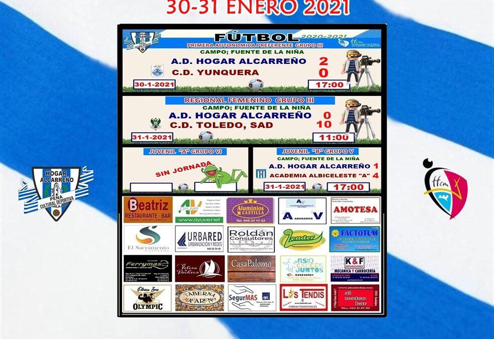 RESULTADOS JORNADA 30-31 ENERO 2021 , PEÑA HOGAR ALCARREÑO. ALUMINIOS CASTILLA.