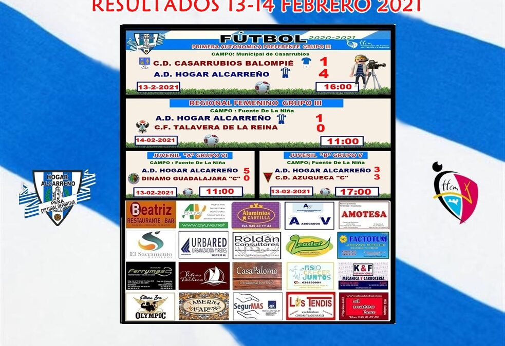 RESULTADOS JORNADA 13-14 FEBRERO 2021 .PEÑA HOGAR ALCARREÑO . AYUVE