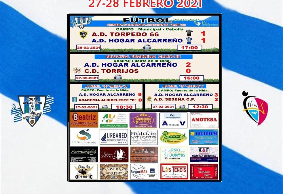 RESULTADOS JORNADA 27-28 FEBRERO 2021 .PEÑA  HOGAR ALCARREÑO . LOS TENDIS