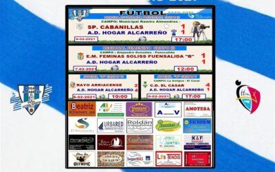 RESULTADOS JORNADA 6-7 FEBRERO 2021 .   PEÑA  HOGAR ALCARREÑO. FACTOTUM SOLAR