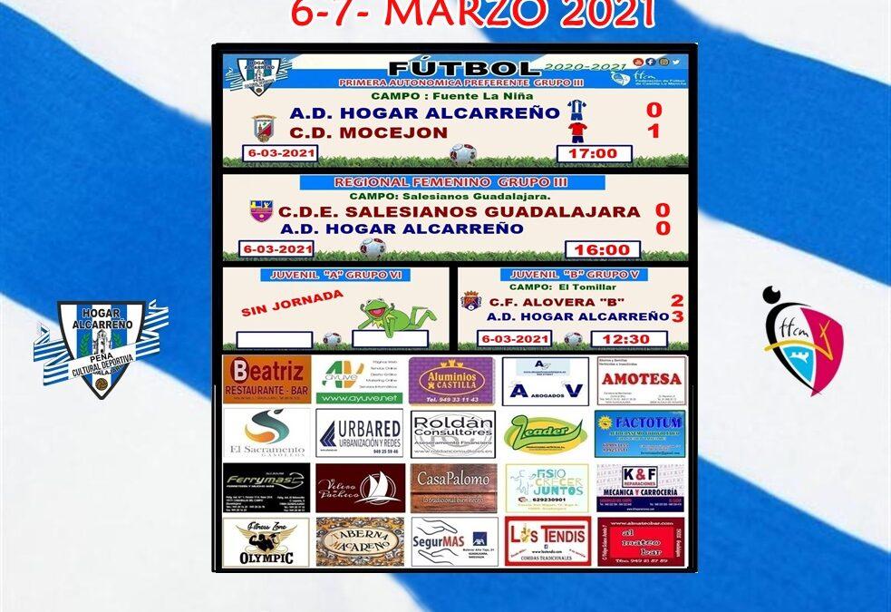RESULTADOS JORNADA 6-7 MARZO 2021 .PEÑA HOGAR ALCARREÑO. FACTOTUM SOLAR.