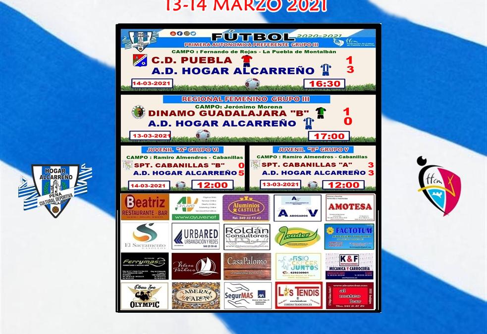 RESULTADOS PARTIDOS 13-14 MARZO 2021 .  PEÑA HOGAR ALCARREÑO. ROLDAN CONSULTORES