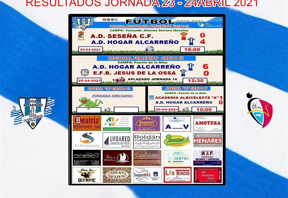 RESULTADOS  JORNADA 24-25   ABRIL 2021  . PEÑA  HOGAR ALCARREÑO.  AYUVE  WEB