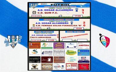 RESULTADOS JORNADA-HOGAR ALCARREÑO-15 – 16 MAYO-2021 -PEÑA HOGAR ALCARREÑO. ALCASUM FERRYMAS.