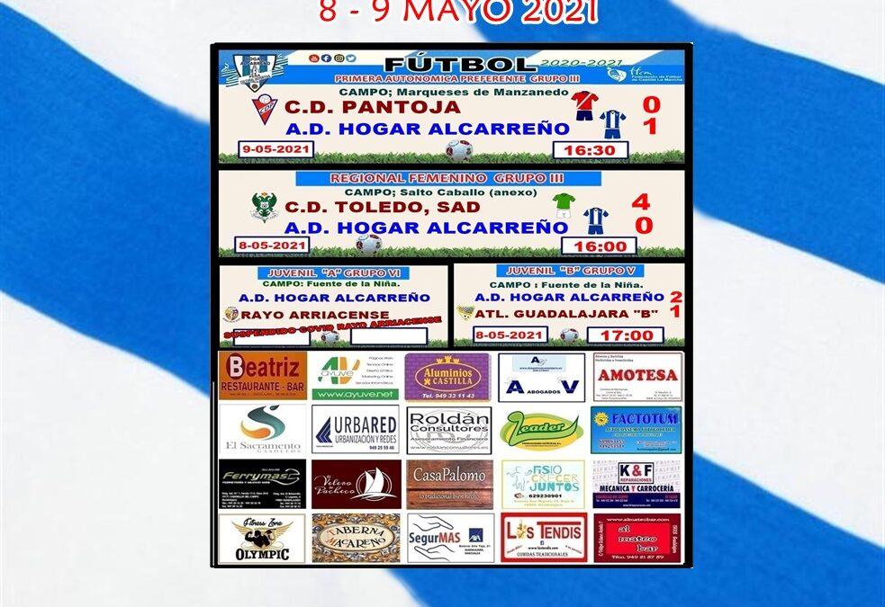 RESULTADOS  JORNADA HOGAR ALCARREÑO  8 – 9  MAYO 2021 PEÑA  HOGAR ALCARREÑO . RESTAURANTE BEATRIZ