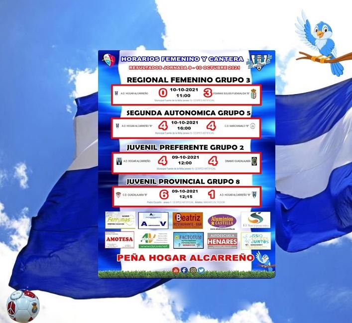 RESULTADOS JORNADA 9-10 OCTUBRE 2021 HOGAR-ALCARREÑO – PEÑA HOGAR ALCARREÑO. EL SACRAMENTO  GASOLEOS.